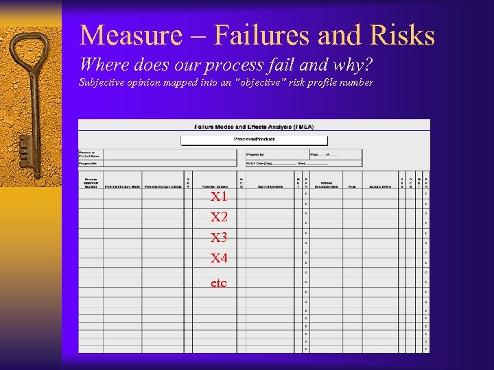 Measure – Failures and Risks Where does our process fail and why? Subjective opinion