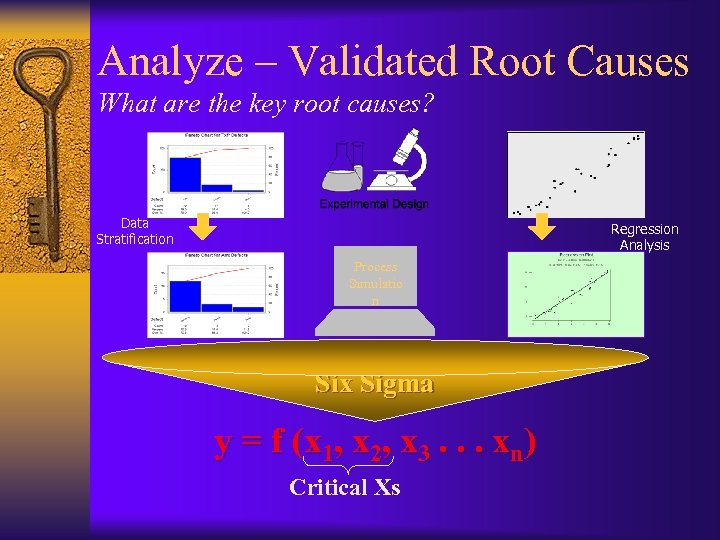 Analyze – Validated Root Causes What are the key root causes? Data Stratification Regression