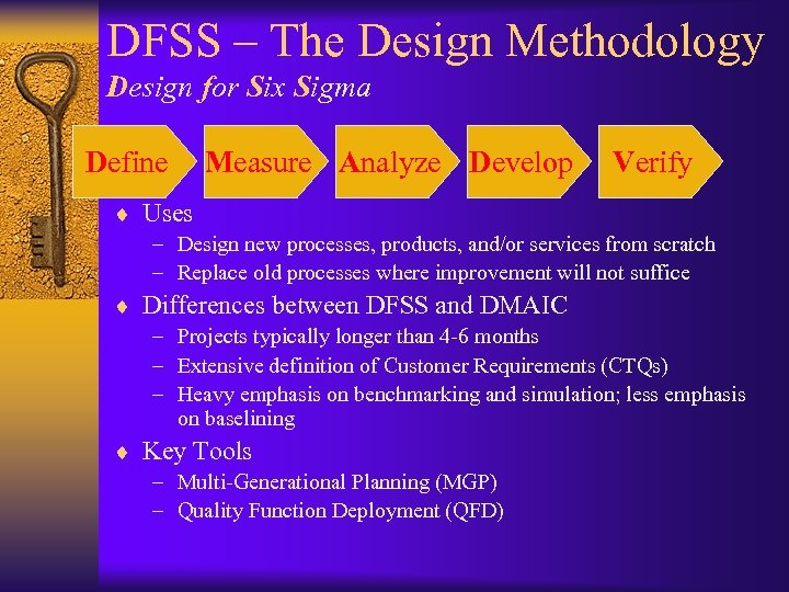 DFSS – The Design Methodology Design for Six Sigma Define Measure Analyze Develop Verify