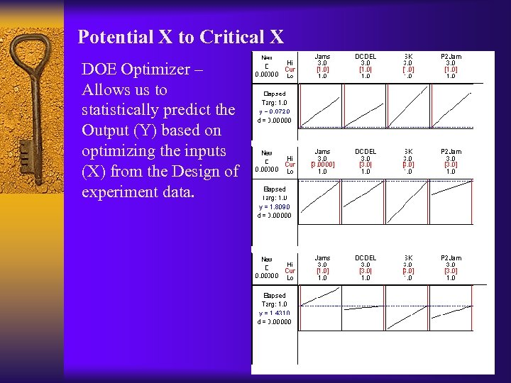 Potential X to Critical X DOE Optimizer – Allows us to statistically predict the