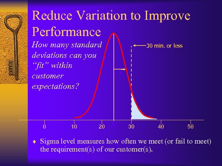 "Reduce Variation to Improve Performance How many standard deviations can you ""fit"" within customer"