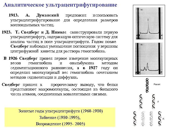 Аналитическое ультрацентрифугирование 1913. A. Думанский предложил использовать ультрацентрифугирование для определения размеров коллоидальных частиц. 1923.