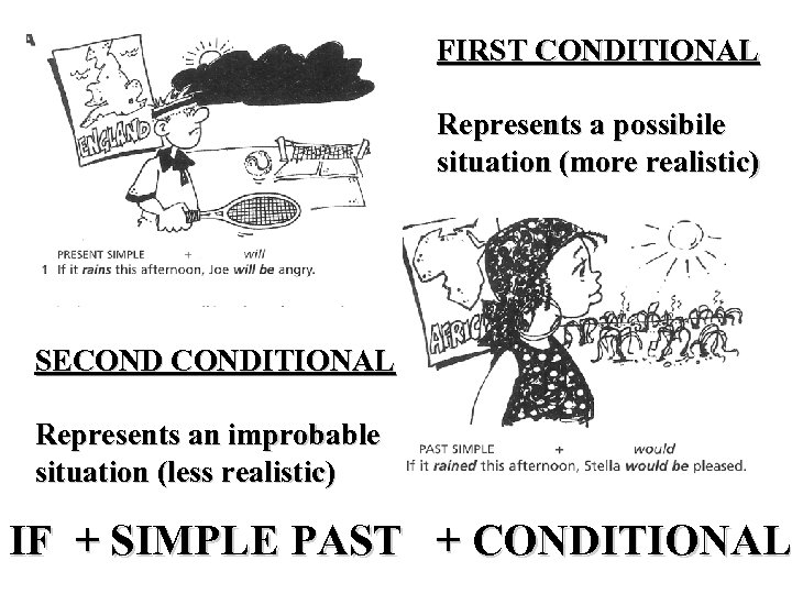 FIRST CONDITIONAL Represents a possibile situation (more realistic) SECONDITIONAL Represents an improbable situation (less