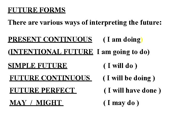 FUTURE FORMS There are various ways of interpreting the future: PRESENT CONTINUOUS ( I
