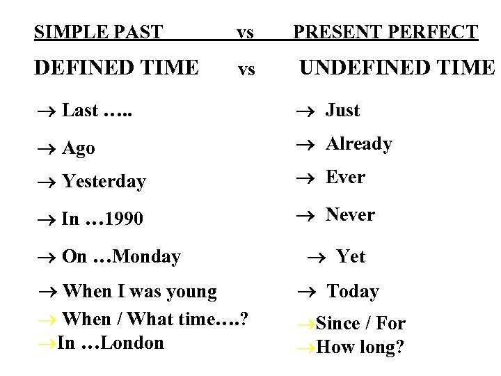 SIMPLE PAST vs PRESENT PERFECT DEFINED TIME vs UNDEFINED TIME Last …. . Just