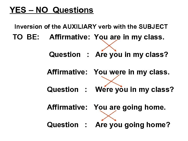YES – NO Questions Inversion of the AUXILIARY verb with the SUBJECT TO BE: