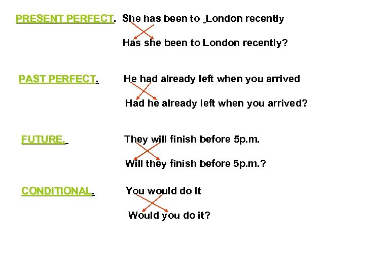 PRESENT PERFECT. She has been to London recently PERFECT Has she been to London