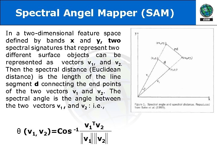 Spectral Angel Mapper (SAM) In a two-dimensional feature space defined by bands x and