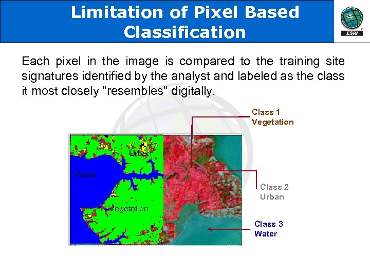 Limitation of Pixel Based Classification Each pixel in the image is compared to the