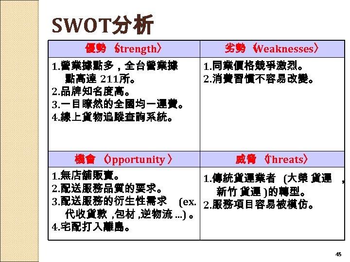 SWOT分析 優勢 〈 Strength〉 1. 營業據點多,全台營業據 點高達 211所。 2. 品牌知名度高。 3. 一目瞭然的全國均一運費。 4. 線上貨物追蹤查詢系統。