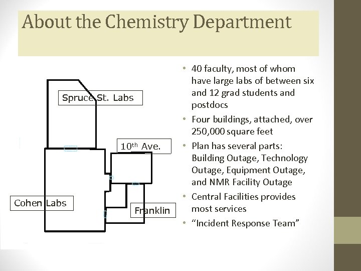 About the Chemistry Department Spruce St. Labs 10 th Ave. Cohen Labs Franklin •