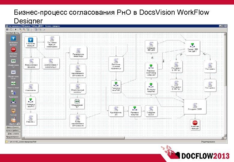Бизнес-процесс согласования Рн. О в Docs. Vision Work. Flow Designer