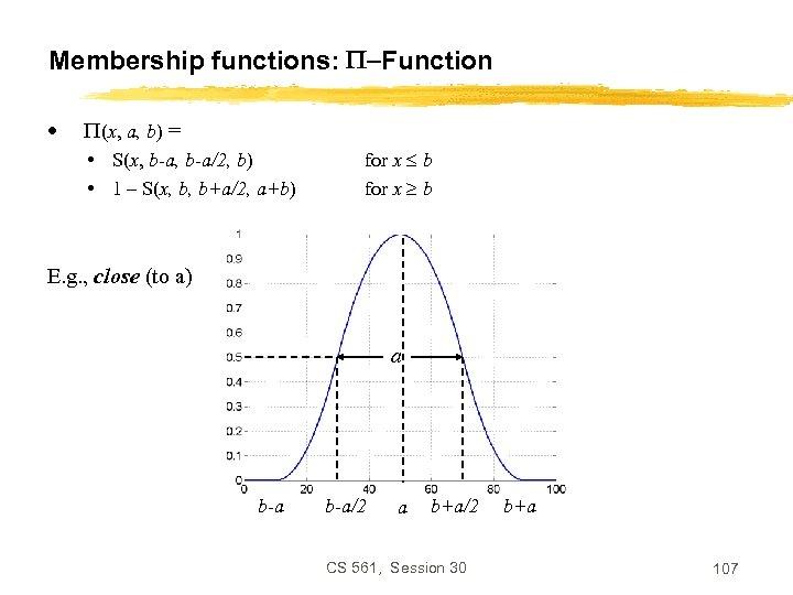 Membership functions: P-Function • P(x, a, b) = • S(x, b-a/2, b) • 1
