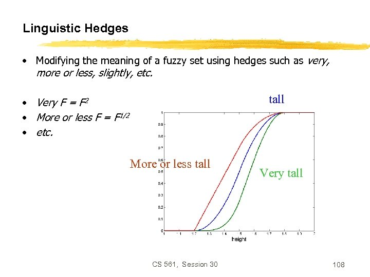 Linguistic Hedges • Modifying the meaning of a fuzzy set using hedges such as