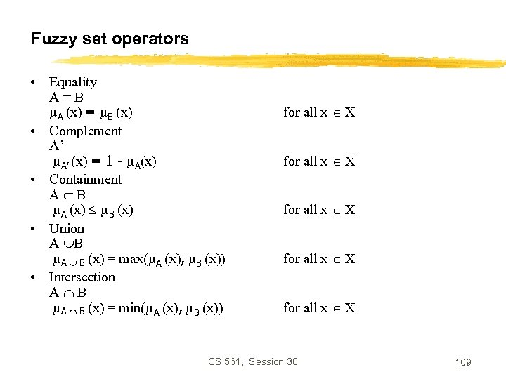 Fuzzy set operators • Equality A=B A (x) = B (x) • Complement A'