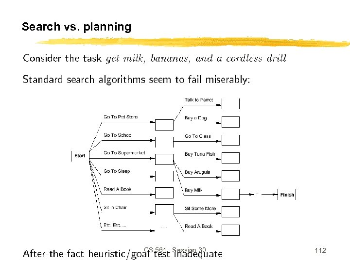 Search vs. planning CS 561, Session 30 112