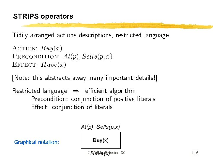 STRIPS operators Graphical notation: CS 561, Session 30 115