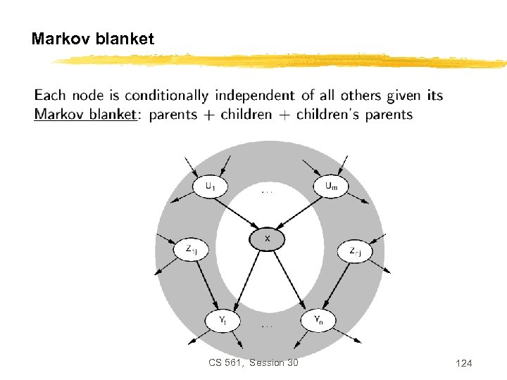 Markov blanket CS 561, Session 30 124