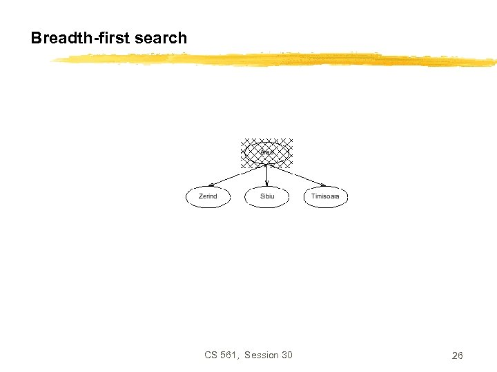 Breadth-first search CS 561, Session 30 26