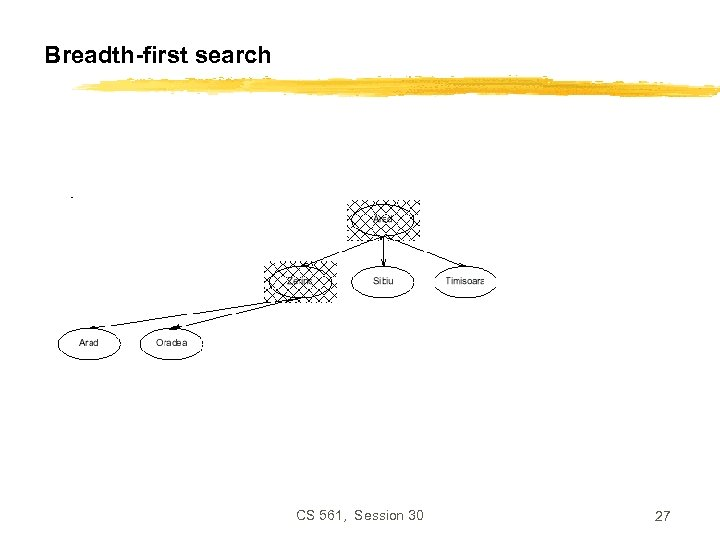 Breadth-first search CS 561, Session 30 27