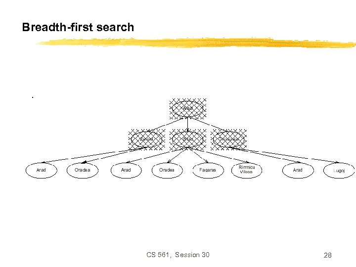 Breadth-first search CS 561, Session 30 28