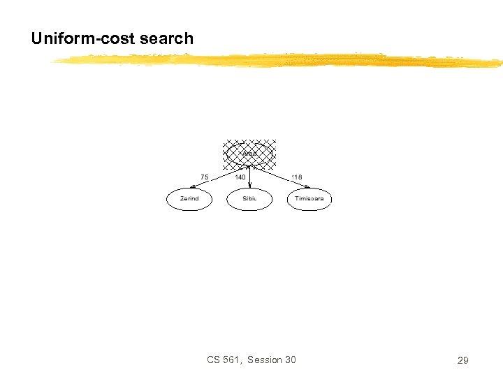 Uniform-cost search CS 561, Session 30 29