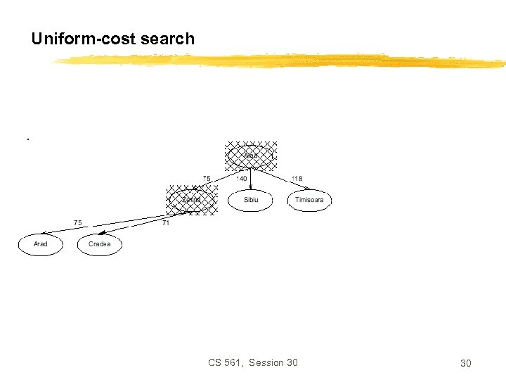 Uniform-cost search CS 561, Session 30 30