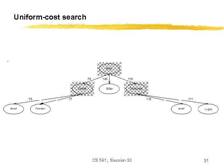 Uniform-cost search CS 561, Session 30 31