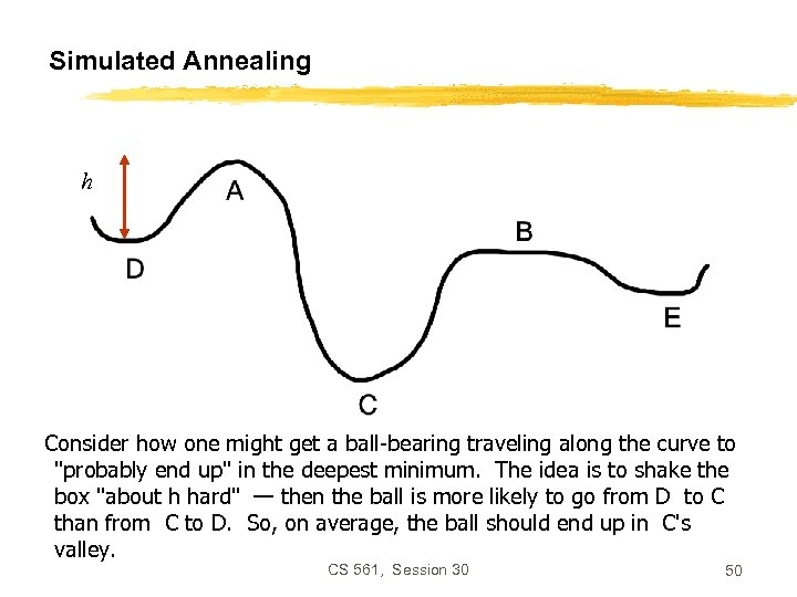 Simulated Annealing h Consider how one might get a ball-bearing traveling along the curve