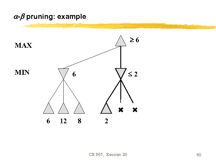 - pruning: example 6 MAX MIN 2 6 6 12 8 2 CS