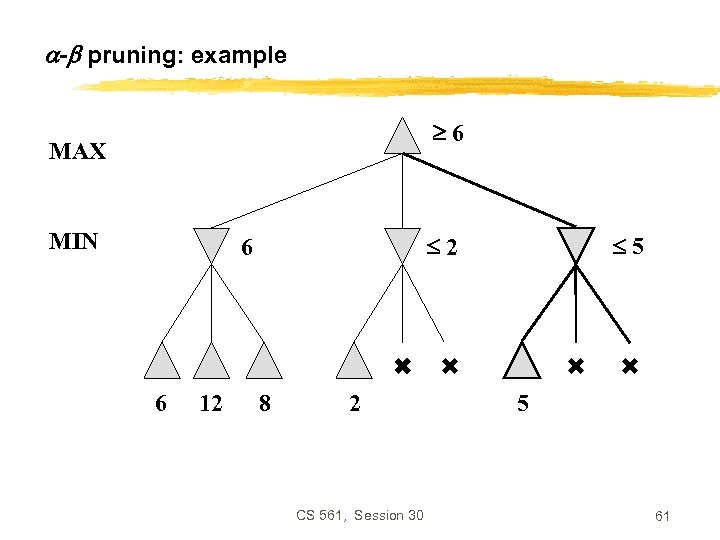 - pruning: example 6 MAX MIN 6 12 5 2 6 8 2