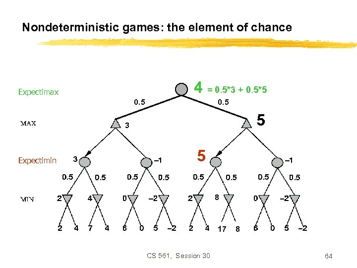 Nondeterministic games: the element of chance 4 = 0. 5*3 + 0. 5*5 CHANCE