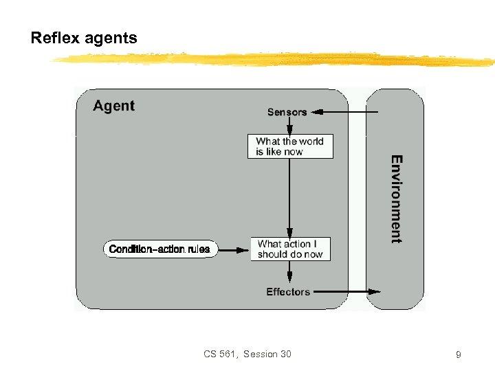 Reflex agents CS 561, Session 30 9