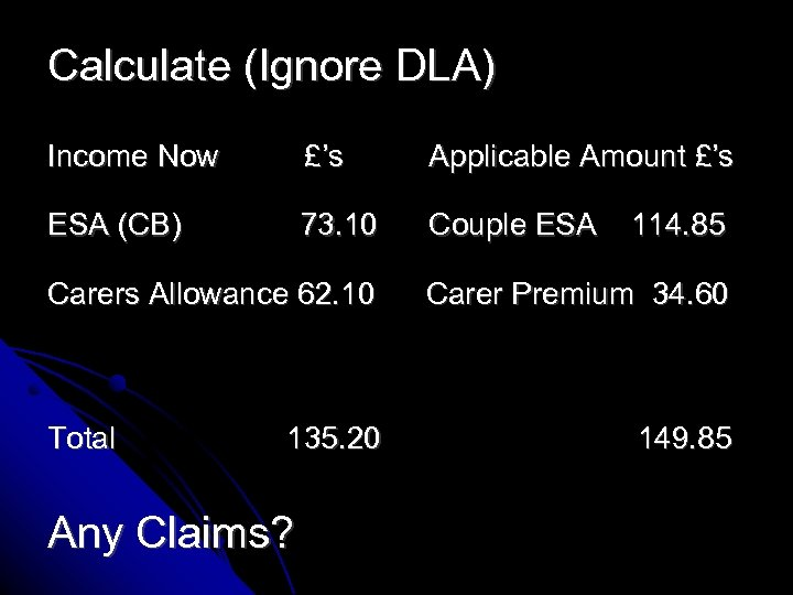 Calculate (Ignore DLA) Income Now £'s Applicable Amount £'s ESA (CB) 73. 10 Couple