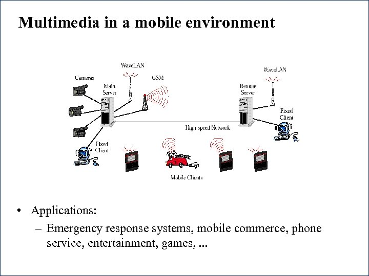 Multimedia in a mobile environment • Applications: – Emergency response systems, mobile commerce, phone