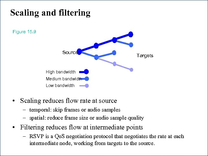 Scaling and filtering Figure 15. 9 Source Targets High bandwidth Medium bandwidth Low bandwidth