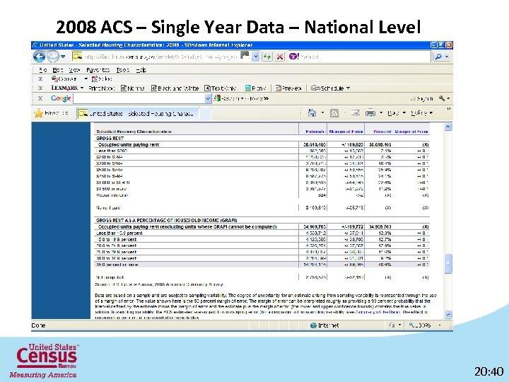 2008 ACS – Single Year Data – National Level 20: 40