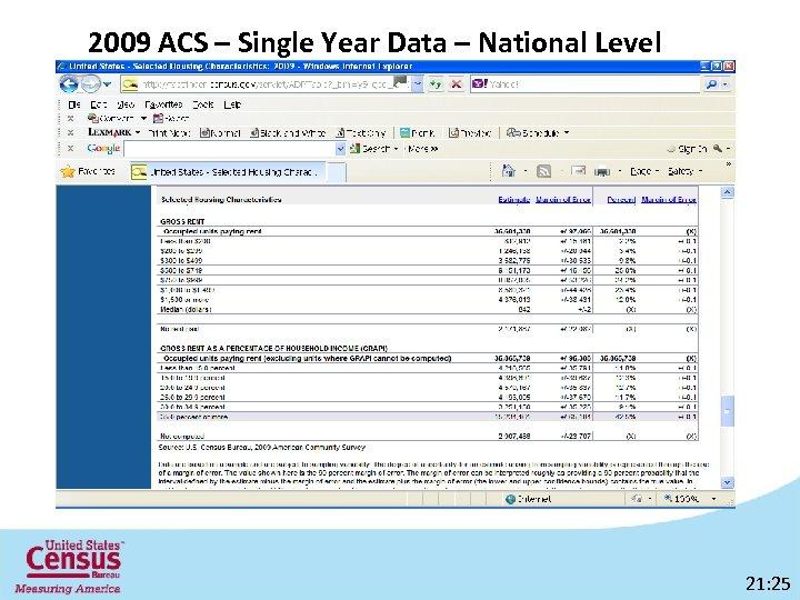 2009 ACS – Single Year Data – National Level 21: 25