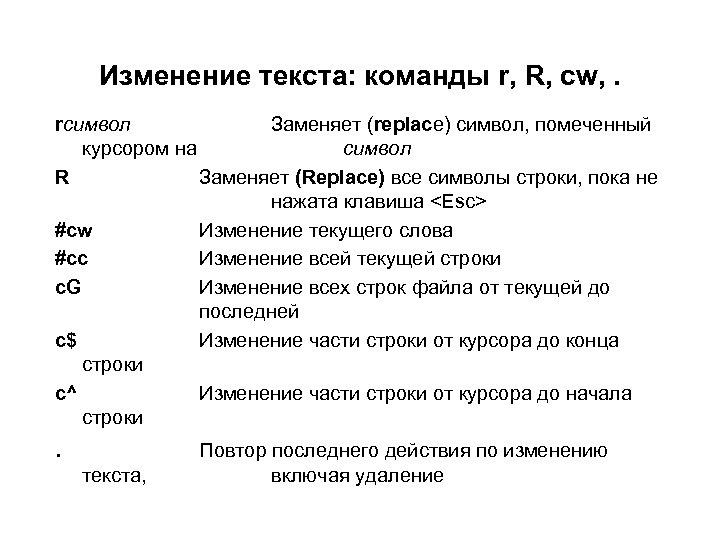 Изменение текста: команды r, R, cw, . rсимвол Заменяет (replace) символ, помеченный курсором на