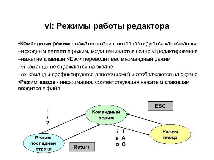 vi: Режимы работы редактора • Командный режим - нажатия клавиш интерпретируются как команды –исходным