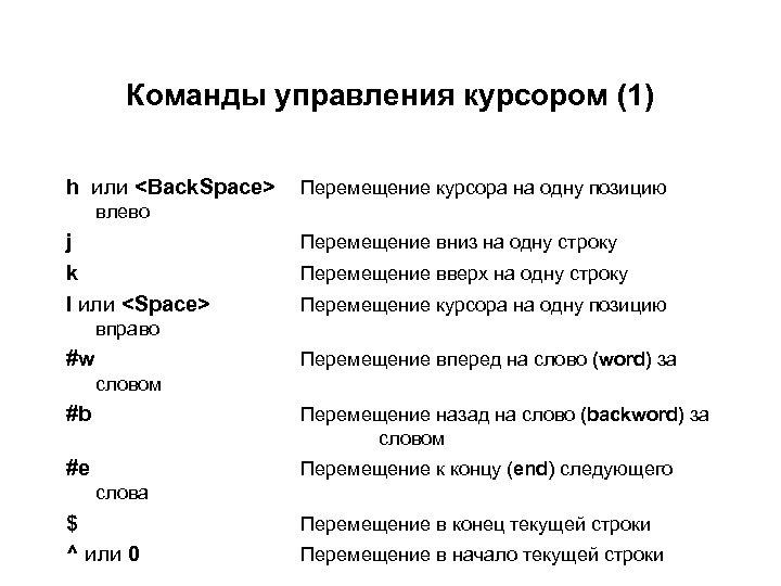 Команды управления курсором (1) h или <Back. Space> Перемещение курсора на одну позицию влево