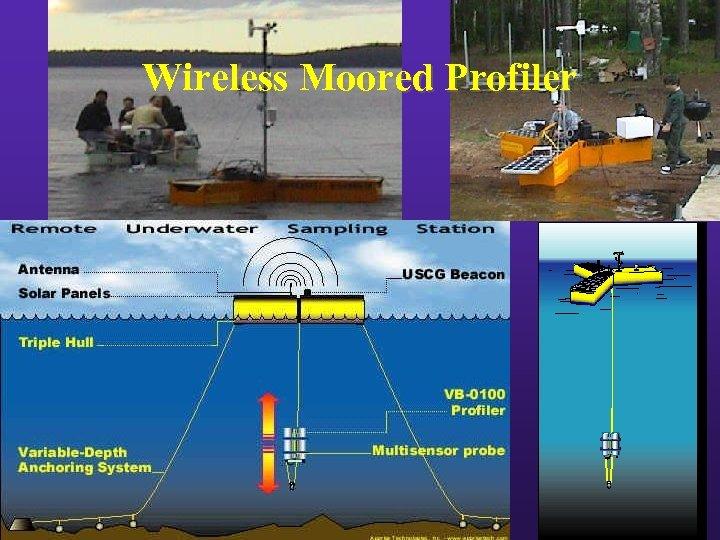 Wireless Moored Profiler