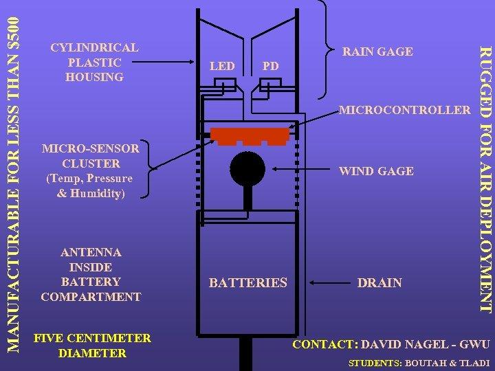 MANUFACTURABLE FOR LESS THAN $500 RAIN GAGE LED PD MICROCONTROLLER MICRO-SENSOR CLUSTER (Temp, Pressure