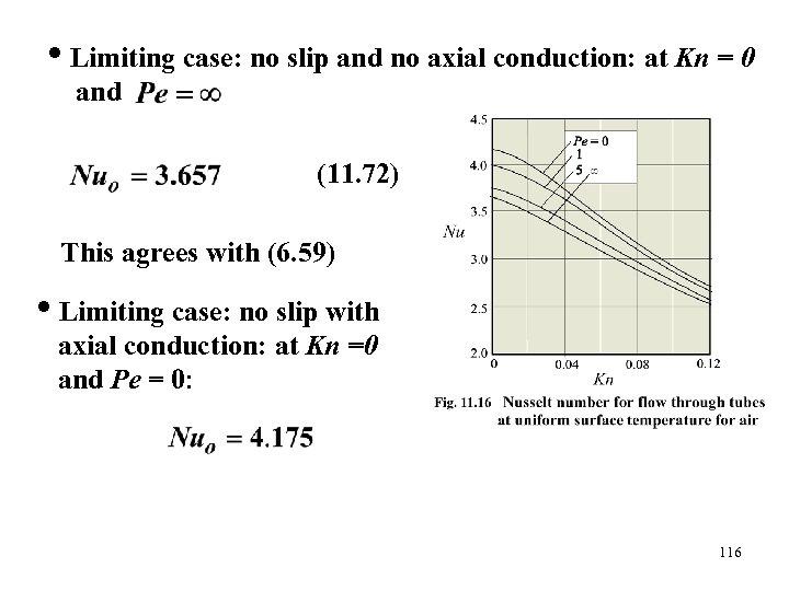 • Limiting case: no slip and no axial conduction: at Kn = 0