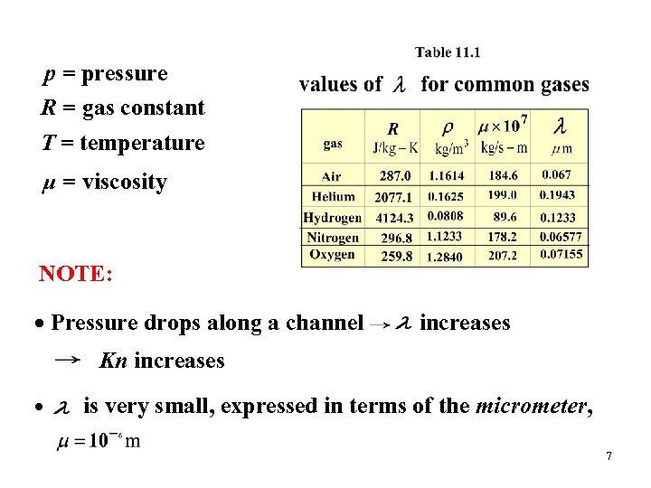 p = pressure R = gas constant T = temperature μ = viscosity NOTE: