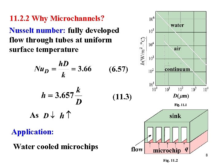 11. 2. 2 Why Microchannels? Nusselt number: fully developed flow through tubes at uniform