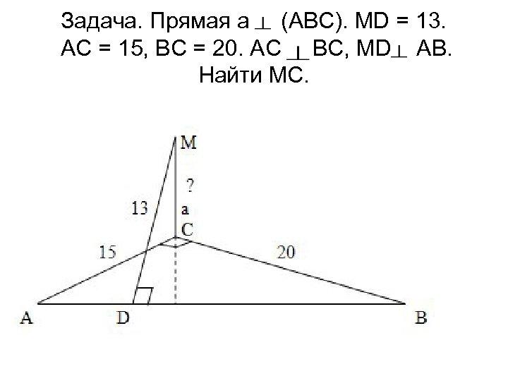 Задача. Прямая а (АВС). MD = 13. АС = 15, ВС = 20. АС