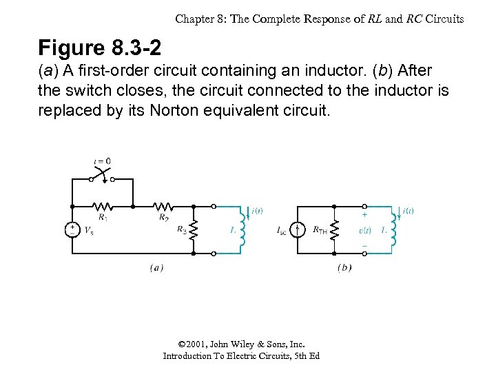 Chapter 8: The Complete Response of RL and RC Circuits Figure 8. 3 -2