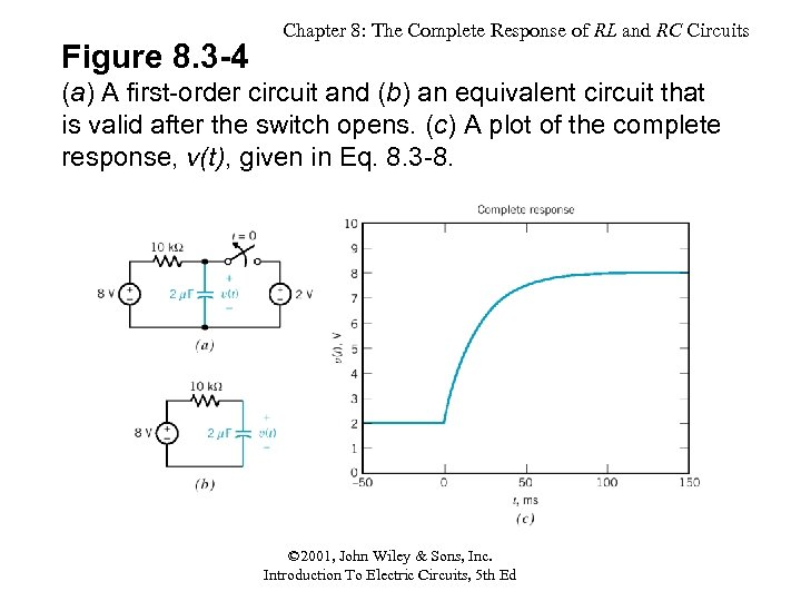 Figure 8. 3 -4 Chapter 8: The Complete Response of RL and RC Circuits