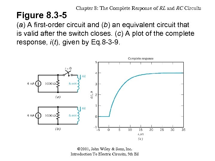 Figure 8. 3 -5 Chapter 8: The Complete Response of RL and RC Circuits
